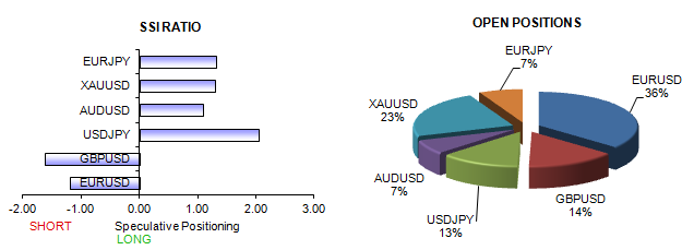 US Dollar Forecast to Rally versus Euro, GBP, but Watch Yen and AUD