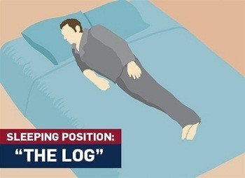 Log-sleeping-position