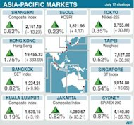 Asian shares were widely up, led by a sharp rise in Hong Kong, amid hopes of Chinese and US stimulus measures ahead of Federal Reserve Chairman Ben Bernanke appearing before Congress