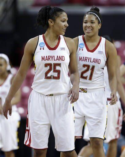 Maryland women roll past Quinnipiac 72-52 in NCAAs