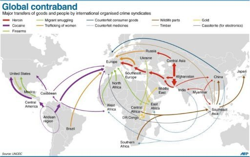 Global contraband