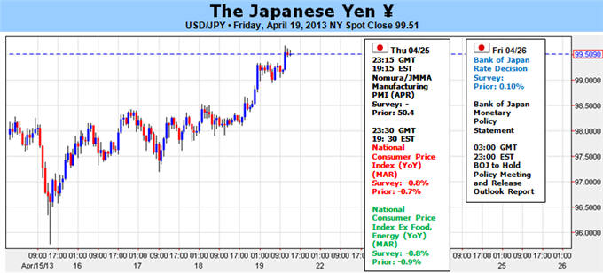G20_Gives_Traders_All-Clear_to_Sell_Yen_-_Will_Bank_of_Japan_Comply__body_Picture_1.png, G20 Gives Traders All-Clear to Sell Yen - Will Bank of Japan ...