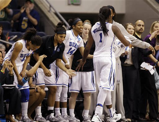 Duke overcomes Nebraska 53-45 to reach Elite 8