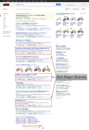 Do You Deserve A First Page Ranking? image Google Childrens Bicycle2