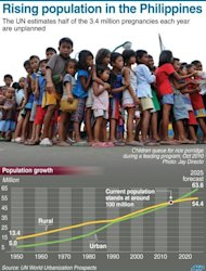 The population growth in the Philippines. A controversial birth control law came into effect in the Philippines Thursday after more than a decade of bitter opposition from the Catholic church, in an historic move welcomed by many women
