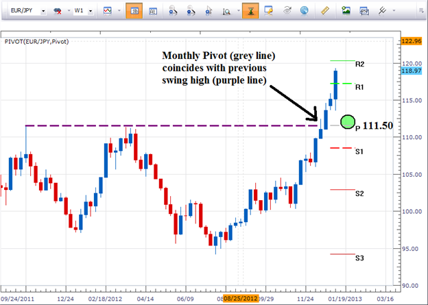 Learn_Forex_Entering_After_a_Strong_Yen_Move_body_Picture_3.png, Learn Forex: Entering After a Strong Yen Move
