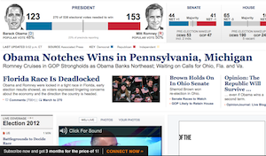 Election 2012: WSJ Wrongly Calls Michigan for Romney