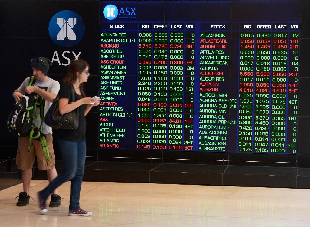 Asia shares lose steam as Wall Street sags