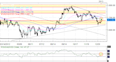Forex_Euro_Continues_to_Struggle_as_Yen_Leads_as_US_Fiscal_Tensions_Linger_body_Picture_6.png, Forex: Euro Continues to Struggle as Yen Leads as US Fi...