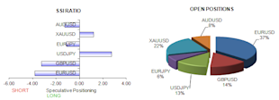 ssi_table_story_body_Picture_8.png, Forex Analysis: Crowds Point to Major AUD/USD Top, USD/JPY Bottom