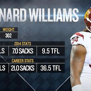 2015 NFL Draft: Leonard Williams scouting report