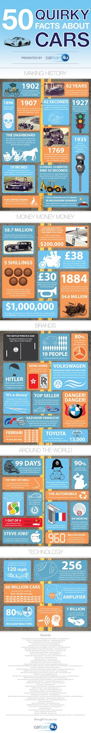 50 Quirky Facts About Cars [Infographic]  image carloan4u  1371570825  5 0   c a r   f a c t s resize