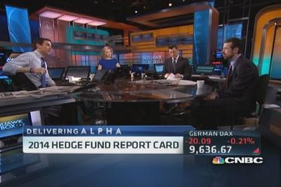 2014 hedge fund report card