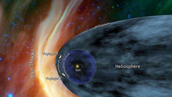 Voyager 1 Spacecraft Zooms Ever Closer to Solar System's Edge