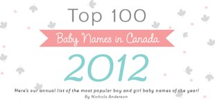 Top 100 baby names in Canada