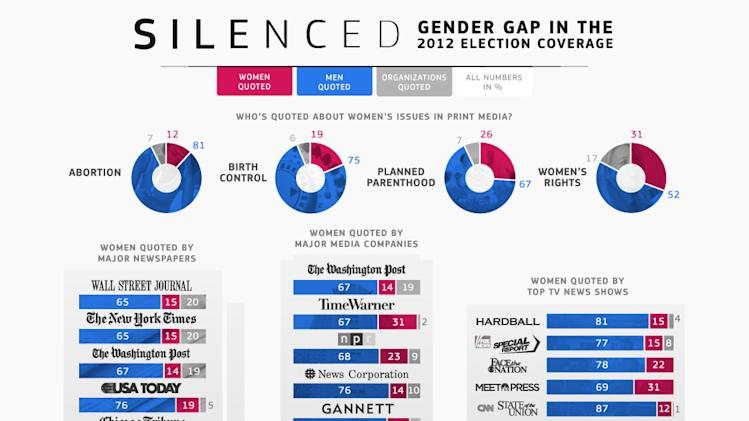 Journalism's Gender Imbalance Includes Who's Quoted, Too