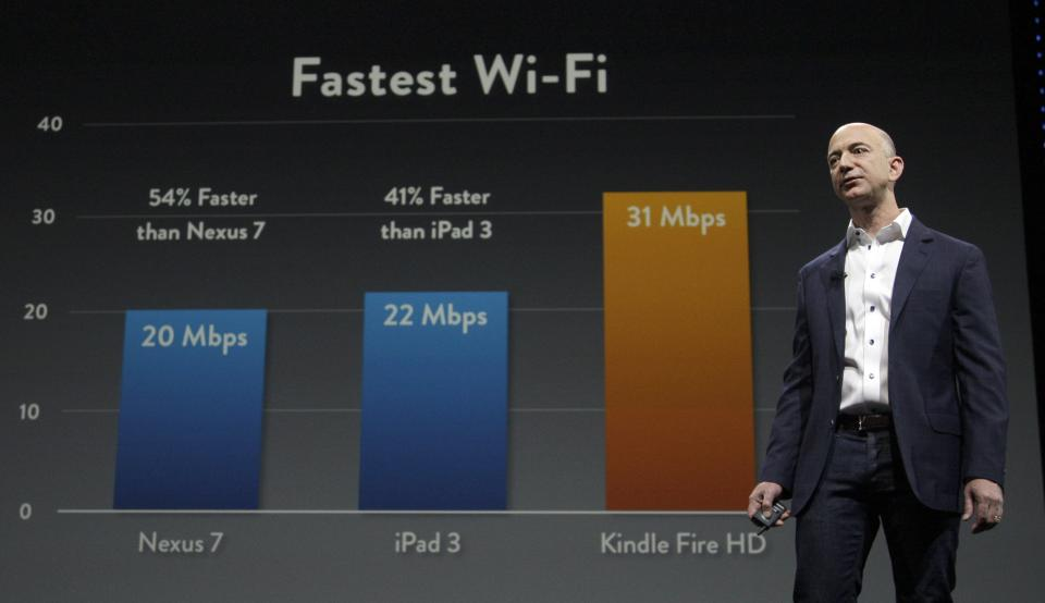 Jeff Bezos, CEO and founder of Amazon, is seen with a graphic showing WiFi rates between the new Amazon Kindle Fire HD in Santa Monica, Calif., Thursday, Sept. 6, 2012. (AP Photo/Reed Saxon)