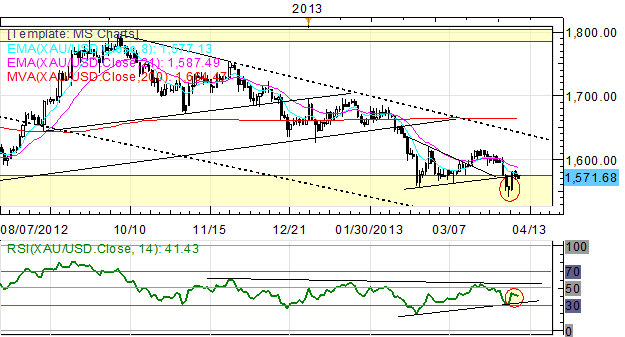 Yen_Finds_Footing_For_Now_EURUSD_Trades_Sideways_Amid_Light_Data_body_Picture_1.png, Yen Finds Footing, For Now; EURUSD Trades Sideways Amid Light Dat...