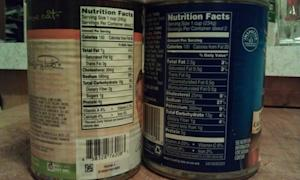 Is Your Canned Food Making You Fat?