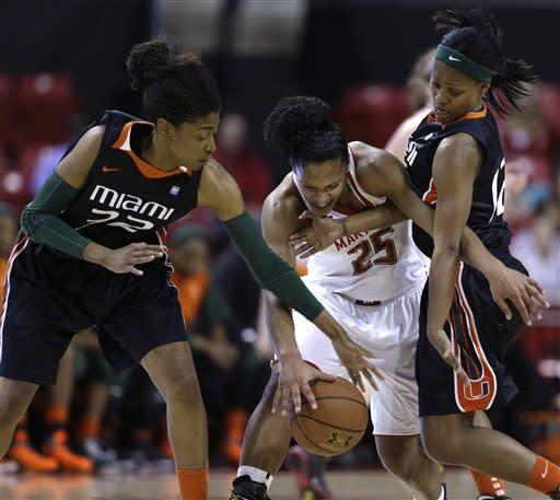 No. 10 Maryland women beat No. 24 Miami 84-62