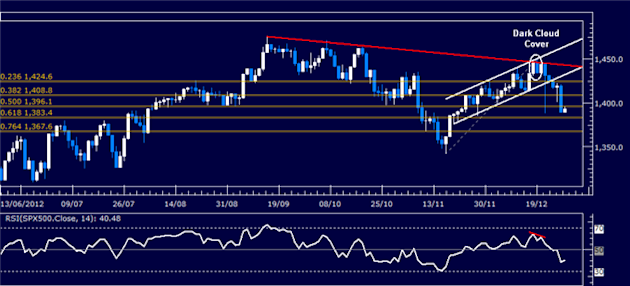 Forex_Analysis_Dollar_Shows_Signs_of_Pullback_at_Key_Resistance_Level_body_Picture_3.png, Forex Analysis: Dollar Shows Signs of Pullback at Key Resist...