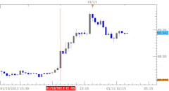 Forex_News_Yen_Sold_as_Japan_Approved_New_Stimulus_body_Picture_1.png, Forex News: Yen Sold as Japan Approved New Stimulus
