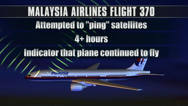 Malaysia Airlines Flight 370 disappearance may be criminal act