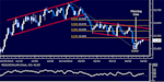 dailyclassics_us_dollar_index_body_Picture_10.png, Forex: US Dollar Technical Analysis – Attempting to Build Higher