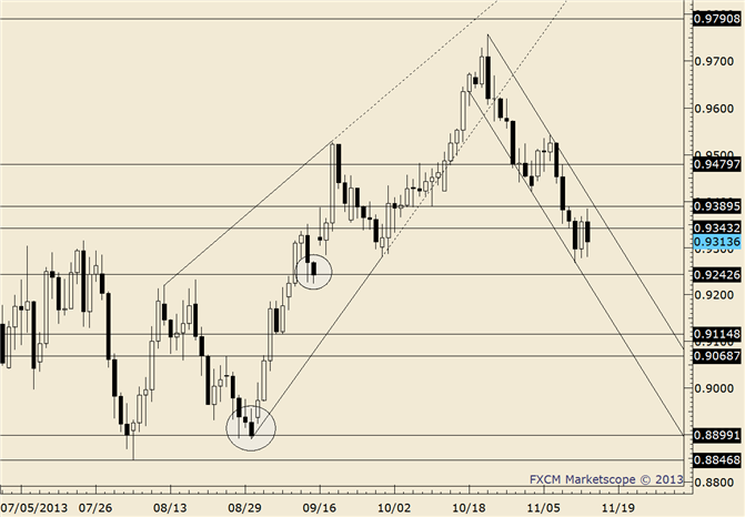 eliottWaves_aud-usd_body_audusd.png, AUD/USD Little Changed Despite Gap Down