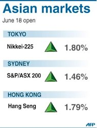 Graphic showing openings for Tokyo, Sydney and Hong Kong stock markets on Monday