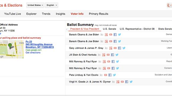 Google Launches Voter Information Tool