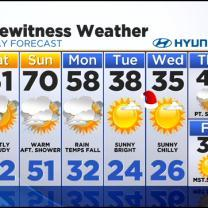 Carol's Warm Weekend Forecast