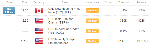 AUDUSD_Rejected_at_Interim_Resistance_as_August_Jobs_Data_Disappoints_body_Picture_1.png, AUD/USD Rejected at Interim Resistance as August Jobs Data D...