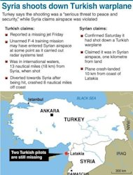 "<p>Graphic on the shooting of a Turkish warplane by Syria. Turkey on Monday complained the United Nations that the shooting was a ""serious threat to peach and security"" in the region.Text slug: Syria-politics-unrest-Turkey-UN</p>"