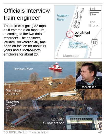 Annotated graphic shows the site of the deadly New York train derailment; 2c x 4 1/4 inches; 96.3 mm x 107 mm;