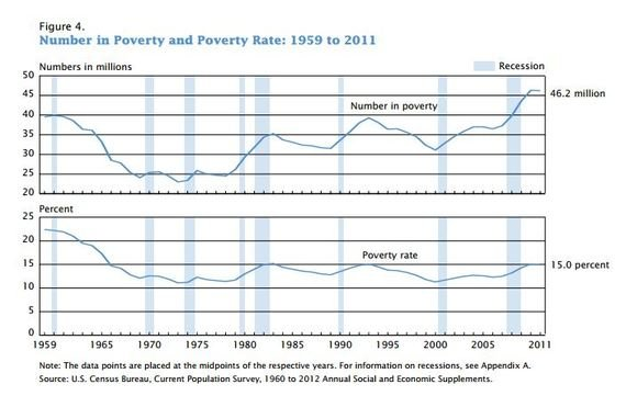 Census_Poverty_Rate_Number.JPG