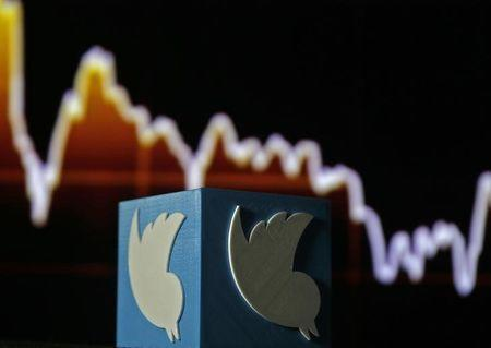 Twitter users decry reported plan to prioritize tweets