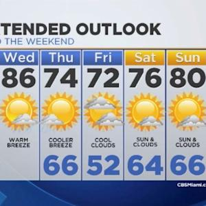 CBSMiami.com Weather 3/12/2014 Wednesday 9AM