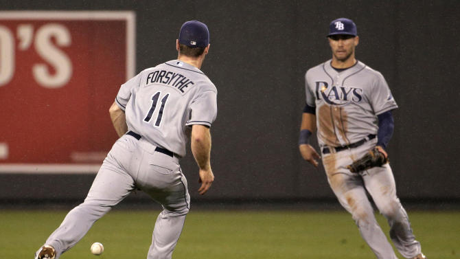 An RBI single by Kansas City Royals' Alex Gordon falls between Tampa Bay Rays second baseman Logan Forsythe (11) and center fielder Kevin Kiermaier during the fifth inning of the second game in a baseball doubleheader Tuesday, July 7, 2015, in Kansas City, Mo. (AP Photo/Charlie Riedel)
