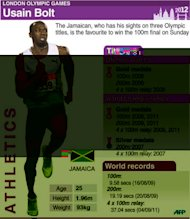 Profile of Jamaican sprinter Usain Bolt. He is the favourite to win the 100m final on Sunday