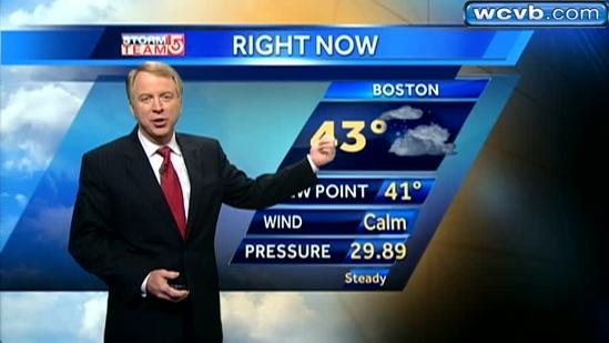 Mike's Saturday Night Weather