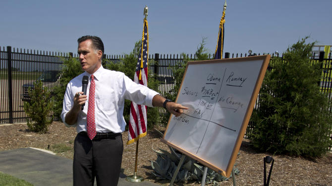 FILE - In this Aug. 16, 2012 file photo, Republican presidential candidate, former Massachusetts Gov. Mitt Romney points to a white board as he talks about Medicare during a news conference at Spartanburg International Airport in Greer, S.C. Democrats are eagerly renewing their fight against privatizing Social Security now that Republican presidential candidate Mitt Romney has picked Paul Ryan as his running mate. It was a fight that didnít go well for the GOP back when former President George W. Bush pushed the idea in 2005. (AP Photo/Evan Vucci, File)