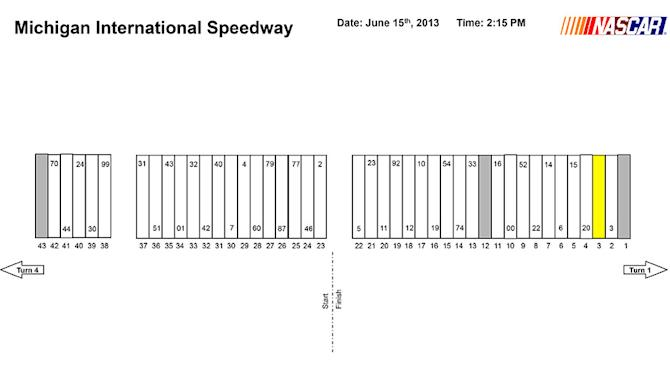 Michigan Nationwide pit stall assignments