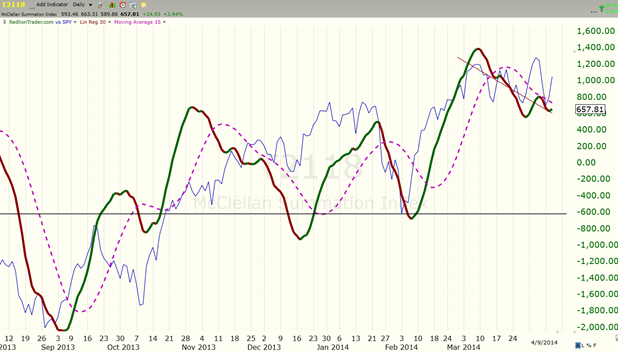 image thumb8 thumb1 Ride the MiM today.. $ES F 1871 x 1853