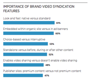 Don't Leave Your Video Ad Lying on the Floor image Importance of native video to marketers1
