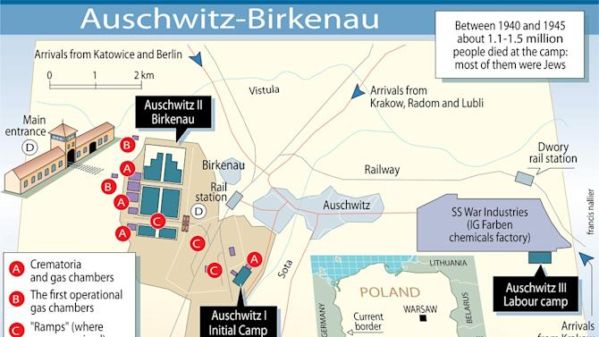 Map of the Auschwitz-Birkenau concentration camp