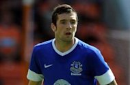 Everton defender Shane Duffy denies pro-IRA posts on Twitter