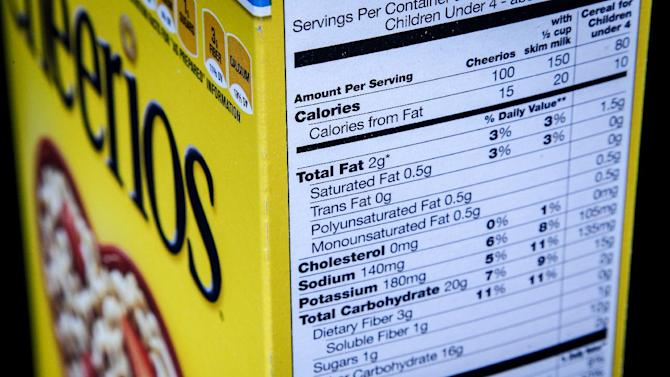 The Nutrition Facts Label on