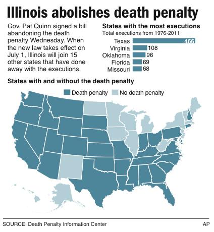 U.S. map identifies which states have the death penalty, and shows the five states with the highest number of executions.