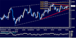 dailyclassics_eur-usd_body_Picture_12.png, Forex: EUR/USD Technical Analysis – Euro Short Trade Pending